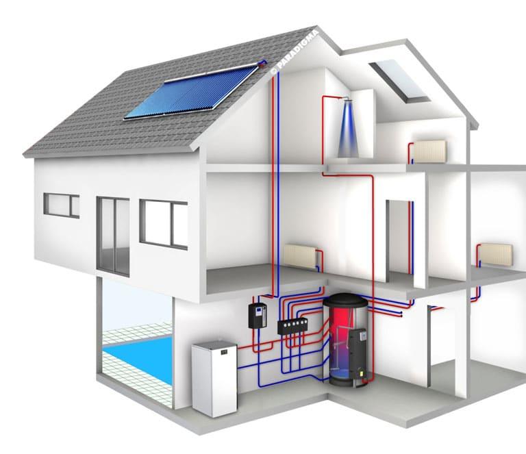 Wärmespeicher mit Heizung und Solarwärmeanlage als Schema